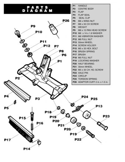 fairlocks parts