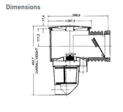 dimensions skimmer
