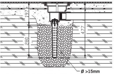 Σωλήνας αποστράγγισης για main drain